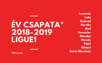 Év csapata, Ligue1 – 2018/2019